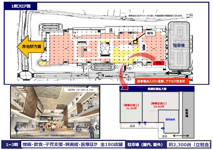 医療モールテナント愛知 医院開業場所物件
