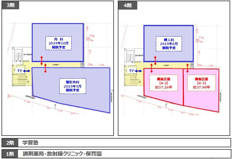 神奈川県藤沢駅近の医院クリニック開業物件