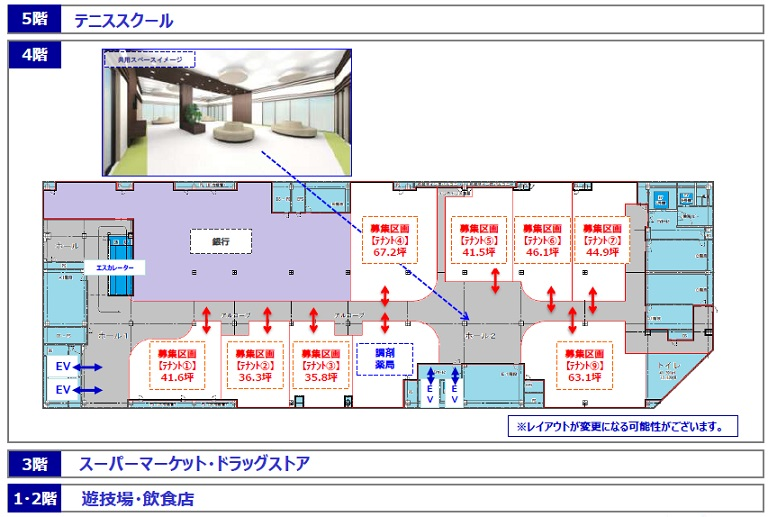 医療モールビルテナント神奈川 医院開業場所物件