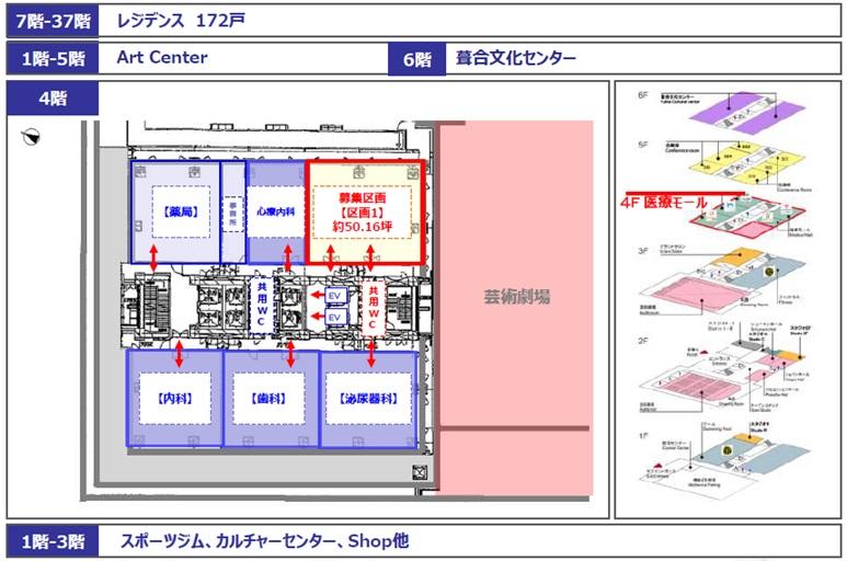 医療モールビルテナント神戸 医院開業場所物件