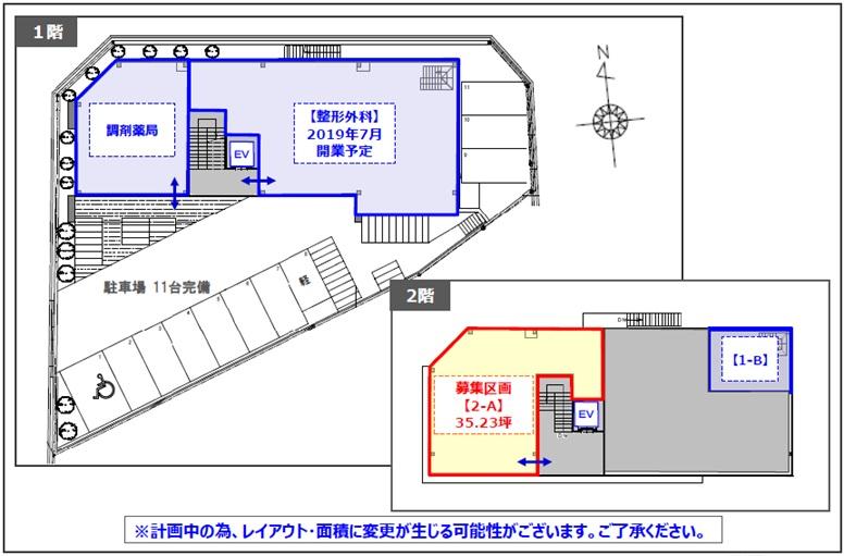 医院クリニック開業物件 大阪の医療ビルテナントと医療モール物件