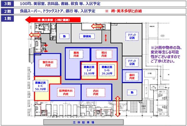 医療モールビルテナント大阪 医院開業場所物件