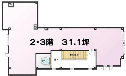 医療ビルテナント埼玉 医院開業場所物件