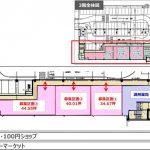 医療モール東京 足立区 五反野駅