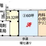 医療モール東京 足立区 東武大師前駅