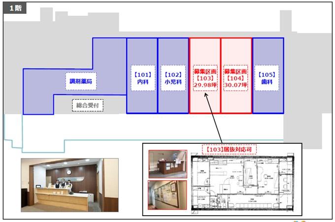 京王堀之内駅近の医院クリニック開業物件