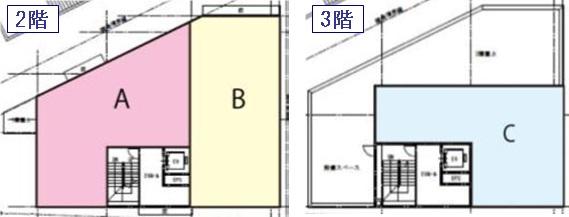 医療ビルテナント東京 医院開業場所物件
