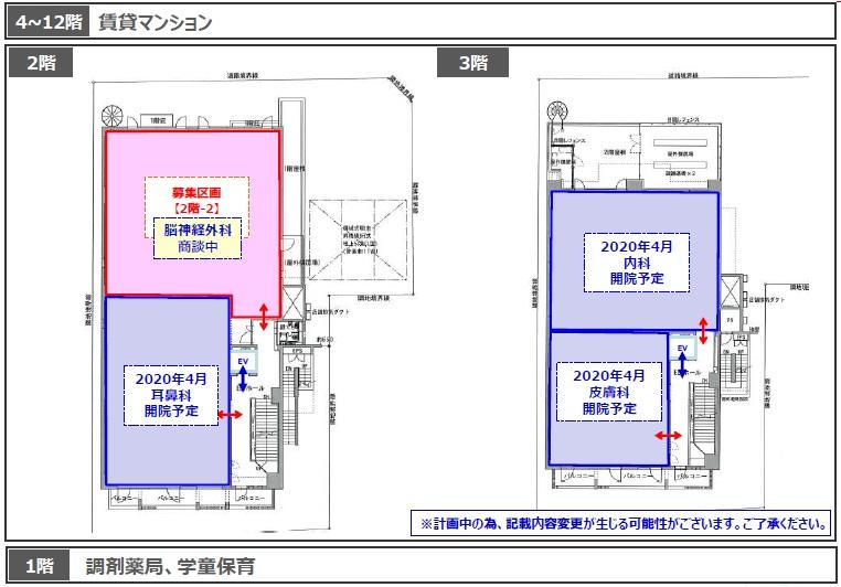 武蔵境駅近の医療テナント 医院クリニック開業物件