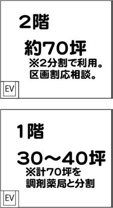 世田谷区代田橋駅近の医療テナント 医院クリニック開業物件