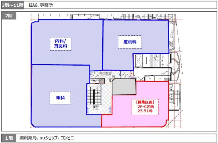 渋谷区笹塚駅近の医療モールテナント 医院クリニック開業物件