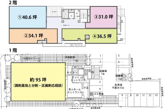医療モールテナント東京 開業場所物件